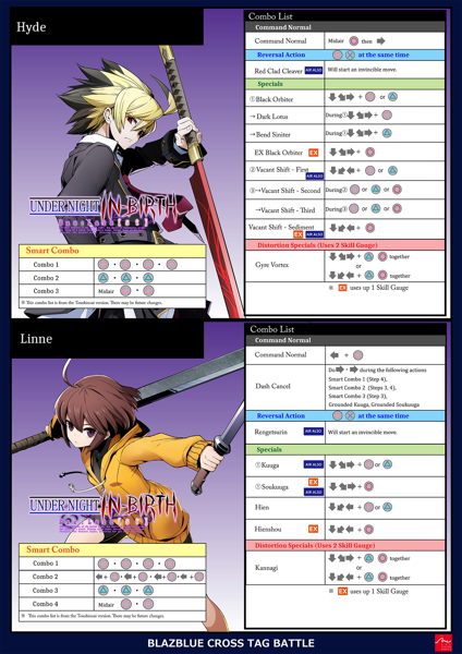 File:BBTAG Movelist Toushinsai Version 06.png