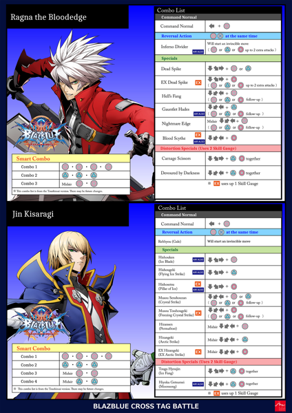 File:BBTAG Movelist Toushinsai Version 03.png