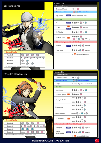 File:BBTAG Movelist Toushinsai Version 05.png